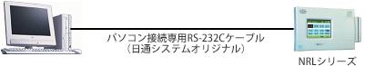 専用RS-232Cケーブルにて直接接続
